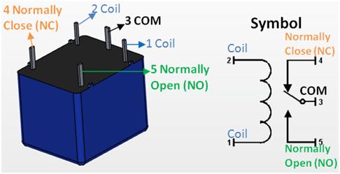Relé sin circuitería añadida